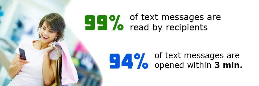 Brand sms service provider company in uttara