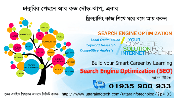 SEO - Search Engine OptimizationTraining